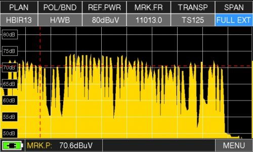 Wide Band Measure and spectrum